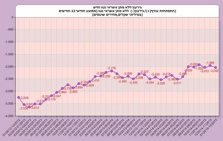 graph (12.01.16)